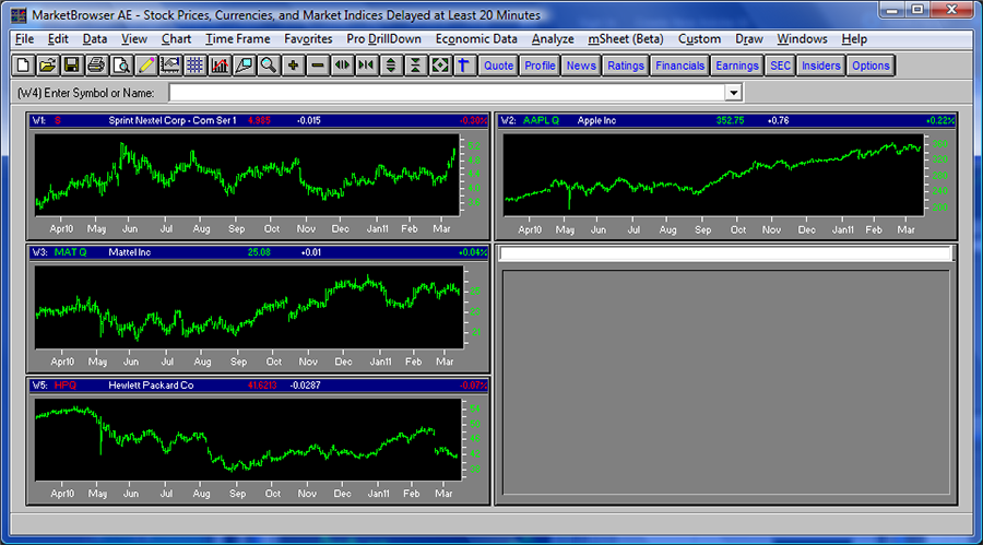 Marketbrowser Tutorial 9 Msheet Investments Spreadsheet A Live